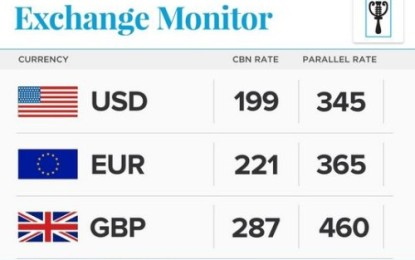 Brief History Of The Fall And Fall Of The Nigerian Naira